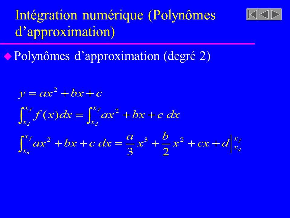 Intégration numérique (Polynômes dapproximation) u Polynômes dapproximation (degré 2)