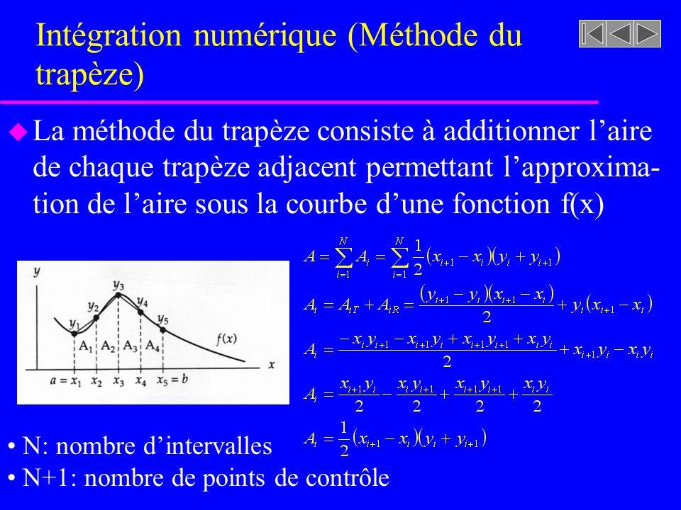 Intégration numérique (Méthode du trapèze) u La méthode du trapèze consiste à additionner laire de chaque trapèze adjacent permettant lapproxima- tion
