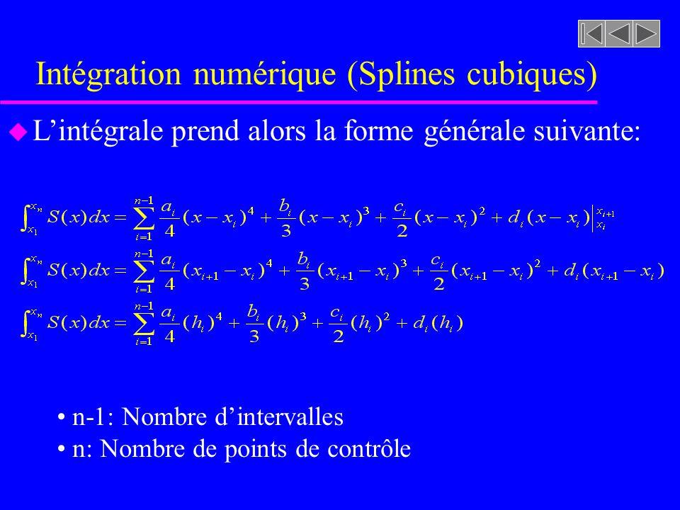Intégration numérique (Splines cubiques) u Lorsque la borne supérieur nest pas une des valeurs de x i x*
