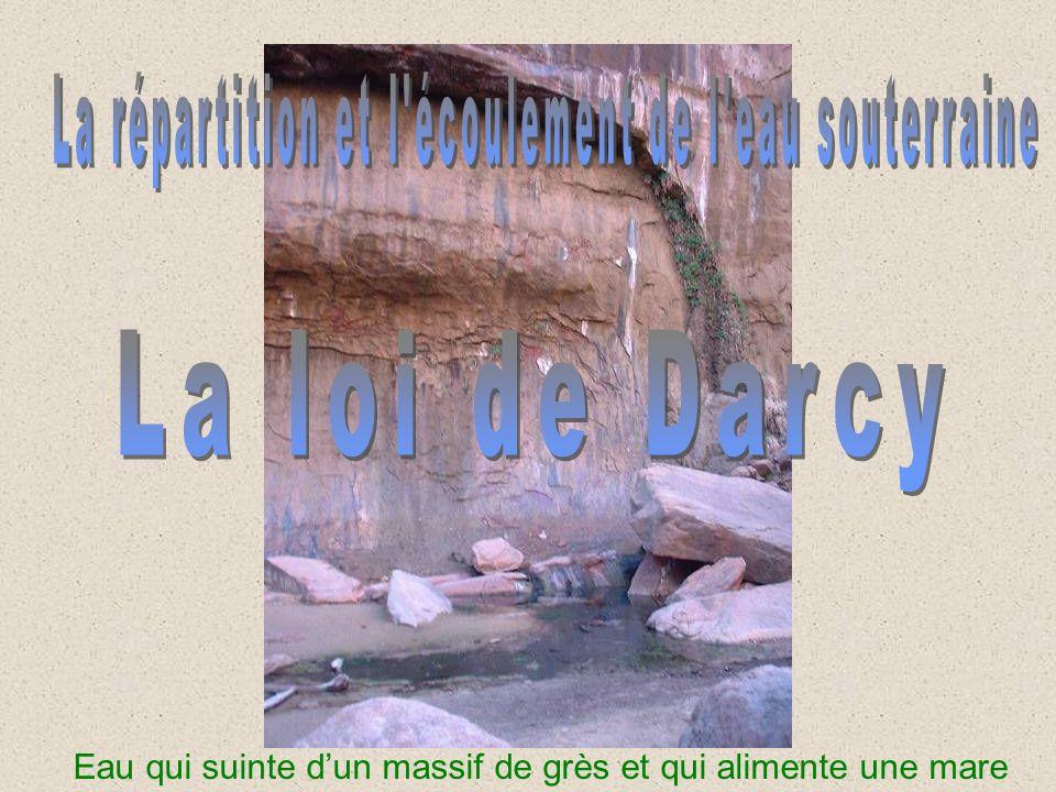 Le captage Pour utiliser leau souterraine, on peut capter une source préexistante ou creuser un puits.