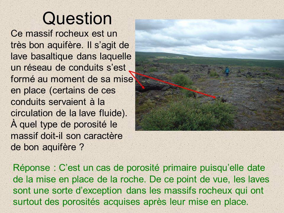 Question Ce massif rocheux est un très bon aquifère. Il sagit de lave basaltique dans laquelle un réseau de conduits sest formé au moment de sa mise e