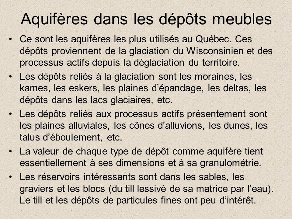 Aquifères dans les dépôts meubles Ce sont les aquifères les plus utilisés au Québec. Ces dépôts proviennent de la glaciation du Wisconsinien et des pr