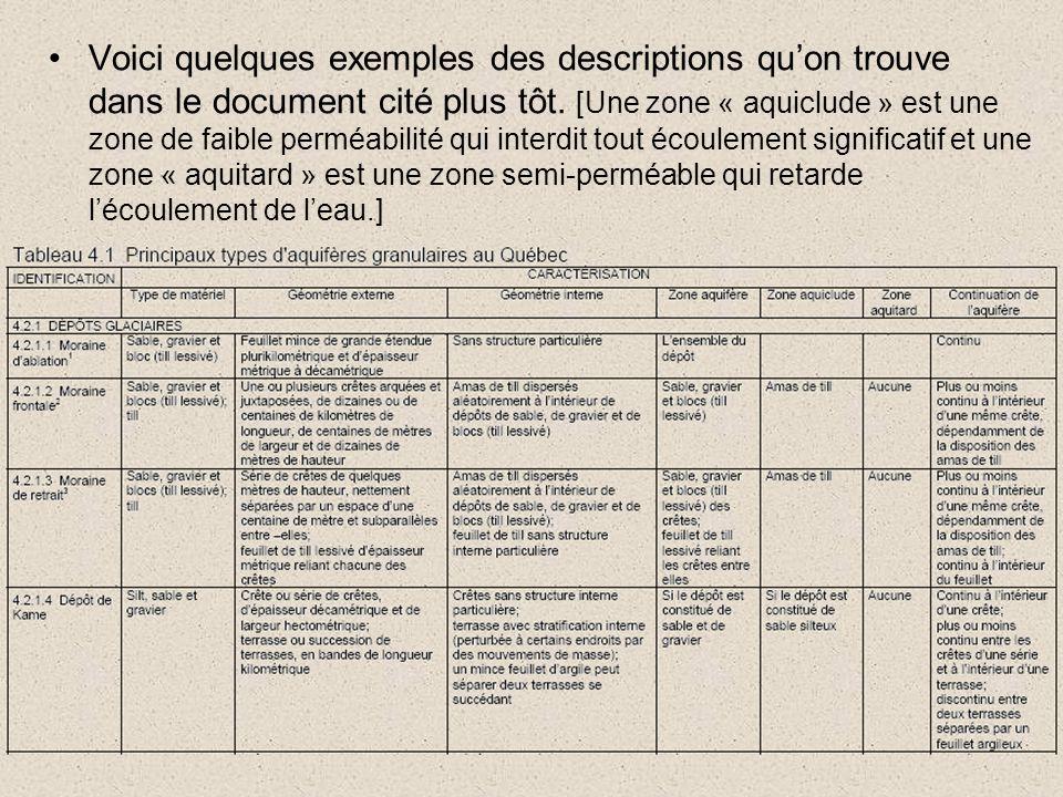 Voici quelques exemples des descriptions quon trouve dans le document cité plus tôt. [Une zone « aquiclude » est une zone de faible perméabilité qui i