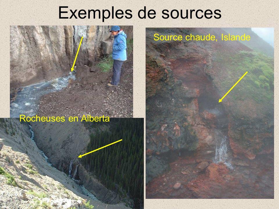 Exemples de sources Rocheuses en Alberta Source chaude, Islande