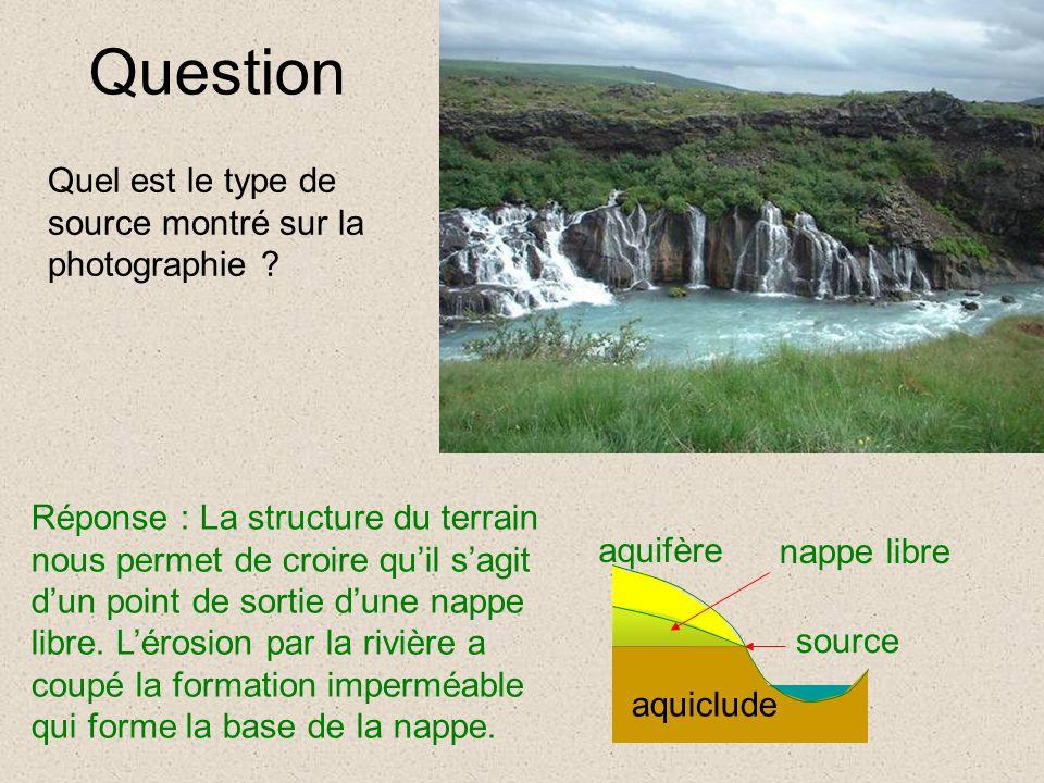 Question Quel est le type de source montré sur la photographie ? Réponse : La structure du terrain nous permet de croire quil sagit dun point de sorti