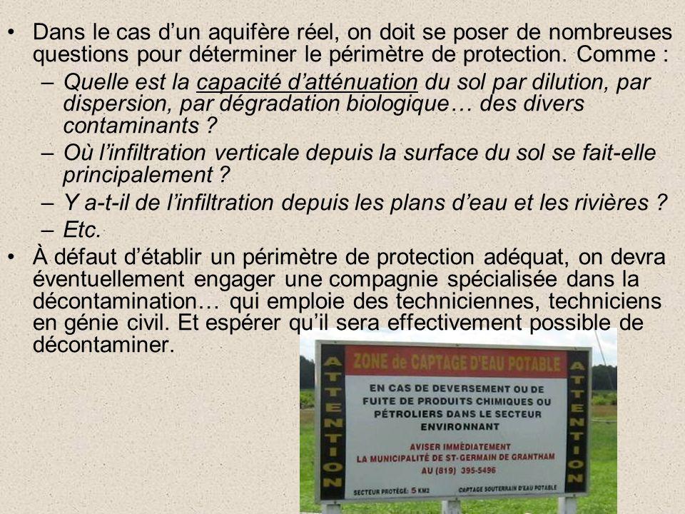 Dans le cas dun aquifère réel, on doit se poser de nombreuses questions pour déterminer le périmètre de protection. Comme : –Quelle est la capacité da