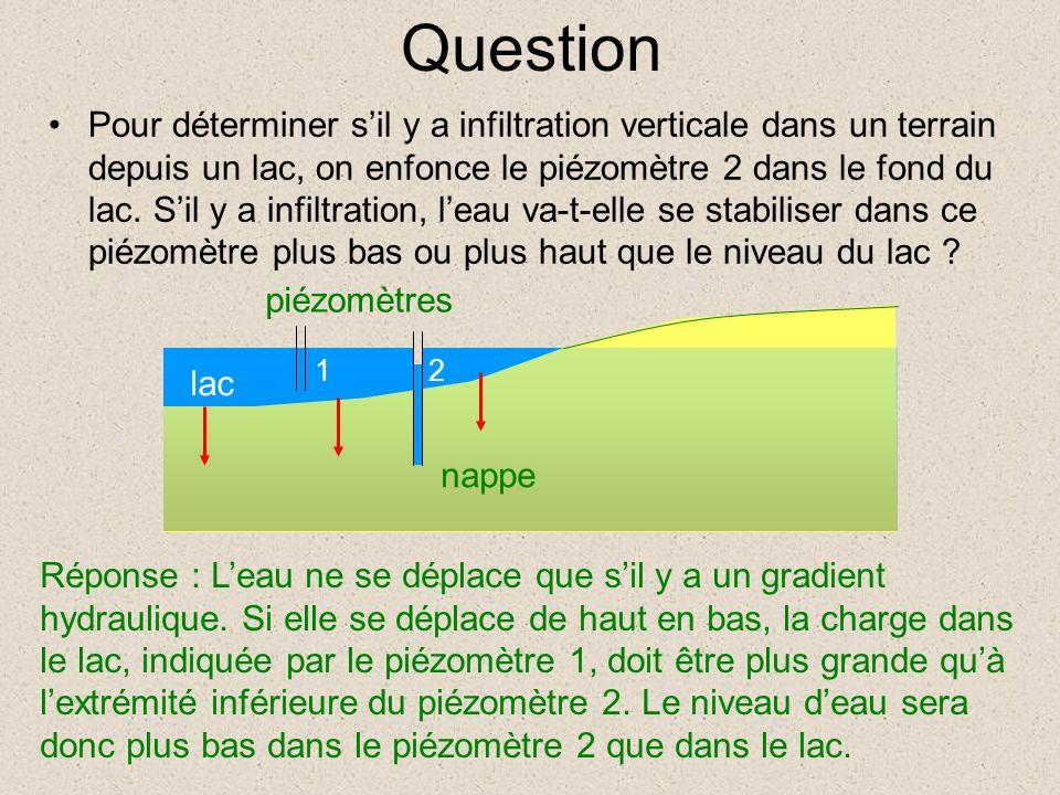Question Pour déterminer sil y a infiltration verticale dans un terrain depuis un lac, on enfonce le piézomètre 2 dans le fond du lac. Sil y a infiltr