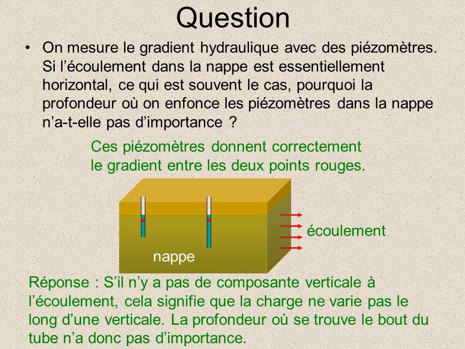Question On mesure le gradient hydraulique avec des piézomètres. Si lécoulement dans la nappe est essentiellement horizontal, ce qui est souvent le ca