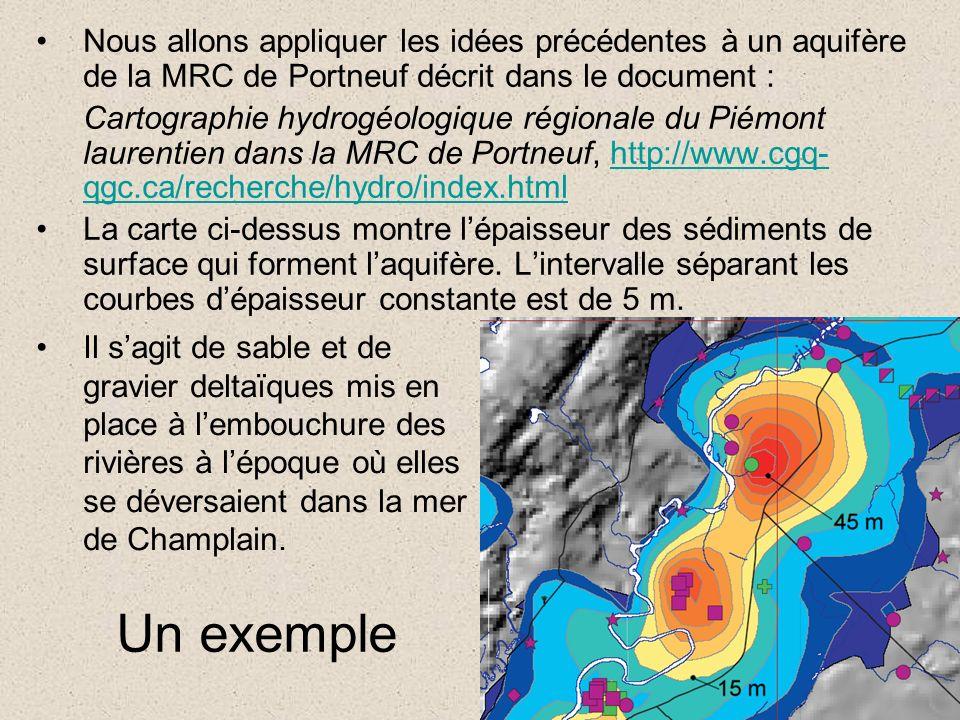 Un exemple Nous allons appliquer les idées précédentes à un aquifère de la MRC de Portneuf décrit dans le document : Cartographie hydrogéologique régi
