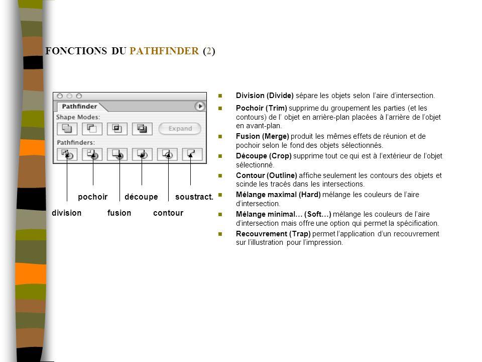 FONCTIONS DU PATHFINDER (2) Division (Divide) sépare les objets selon laire dintersection. Pochoir (Trim) supprime du groupement les parties (et les c