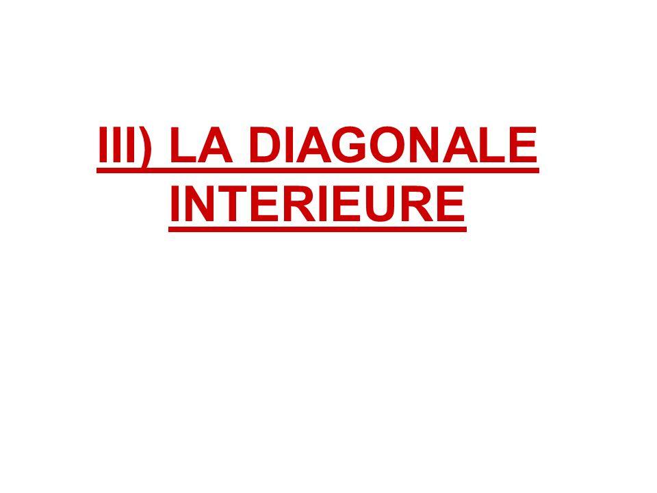 III) LA DIAGONALE INTERIEURE
