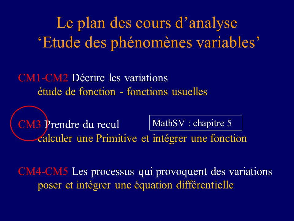 Le plan des cours danalyse Etude des phénomènes variables CM1-CM2 Décrire les variations étude de fonction - fonctions usuelles CM3 Prendre du recul calculer une Primitive et intégrer une fonction CM4-CM5 Les processus qui provoquent des variations poser et intégrer une équation différentielle MathSV : chapitre 5