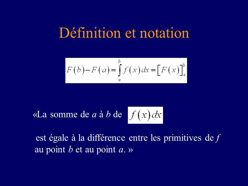 Définition et notation «La somme de a à b de est égale à la différence entre les primitives de f au point b et au point a.