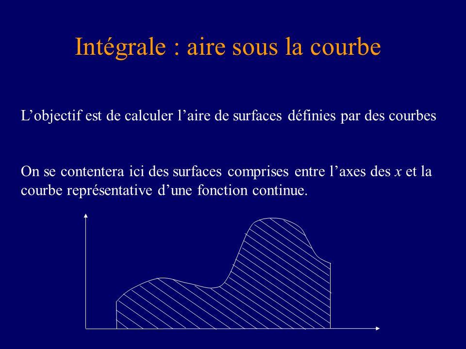 Intégrale : aire sous la courbe Lobjectif est de calculer laire de surfaces définies par des courbes On se contentera ici des surfaces comprises entre laxes des x et la courbe représentative dune fonction continue.