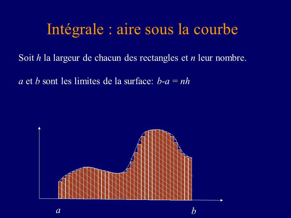 Soit h la largeur de chacun des rectangles et n leur nombre. a et b sont les limites de la surface: b-a = nh Intégrale : aire sous la courbe a b f(b)