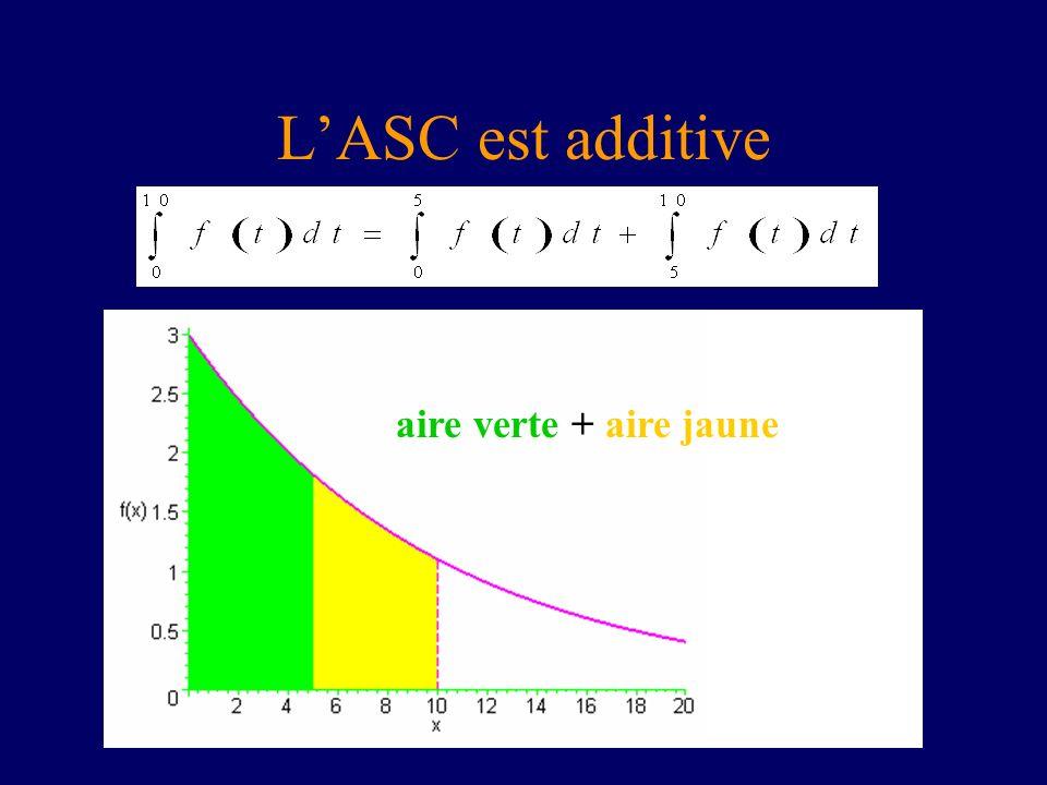 LASC est additive aire verte + aire jaune