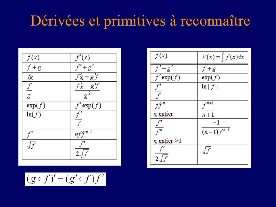 Dérivées et primitives à reconnaître