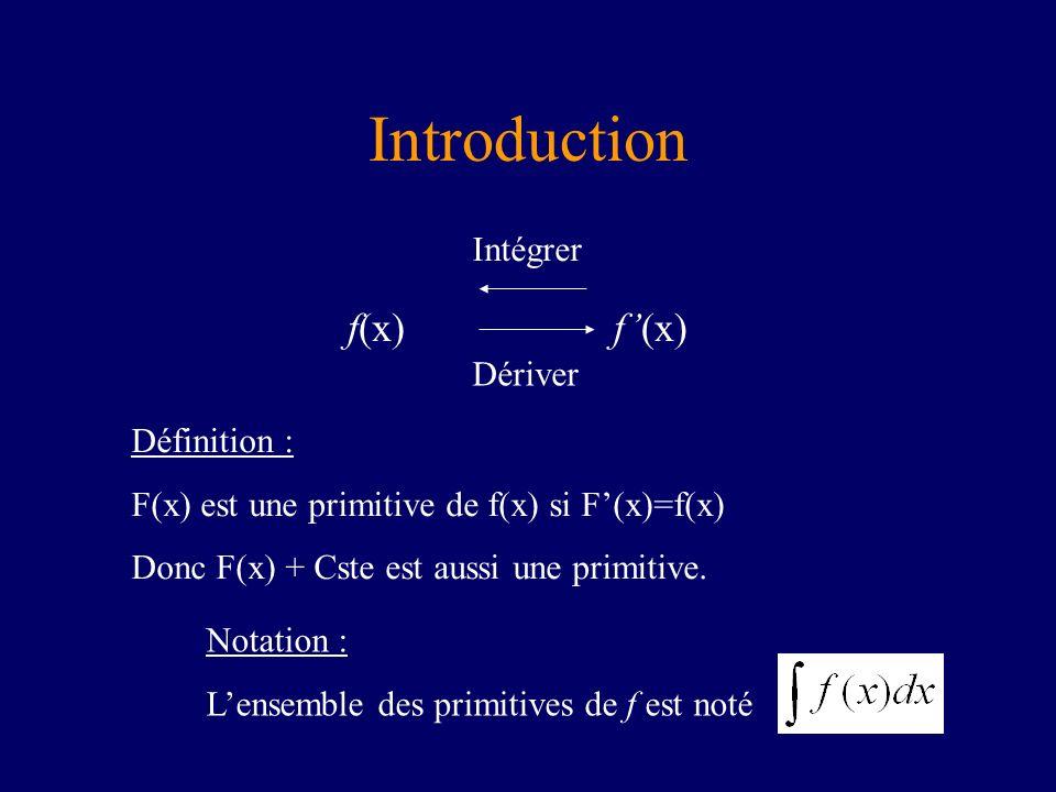 Introduction Définition : F(x) est une primitive de f(x) si F(x)=f(x) Donc F(x) + Cste est aussi une primitive. Dériver Intégrer f(x) Notation : Lense