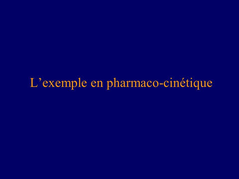 Lexemple en pharmaco-cinétique