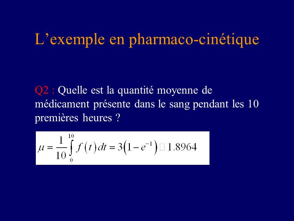 Lexemple en pharmaco-cinétique Q2 : Quelle est la quantité moyenne de médicament présente dans le sang pendant les 10 premières heures ?