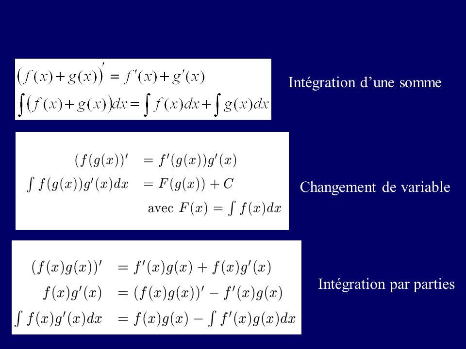 Changement de variable Intégration par parties Intégration dune somme