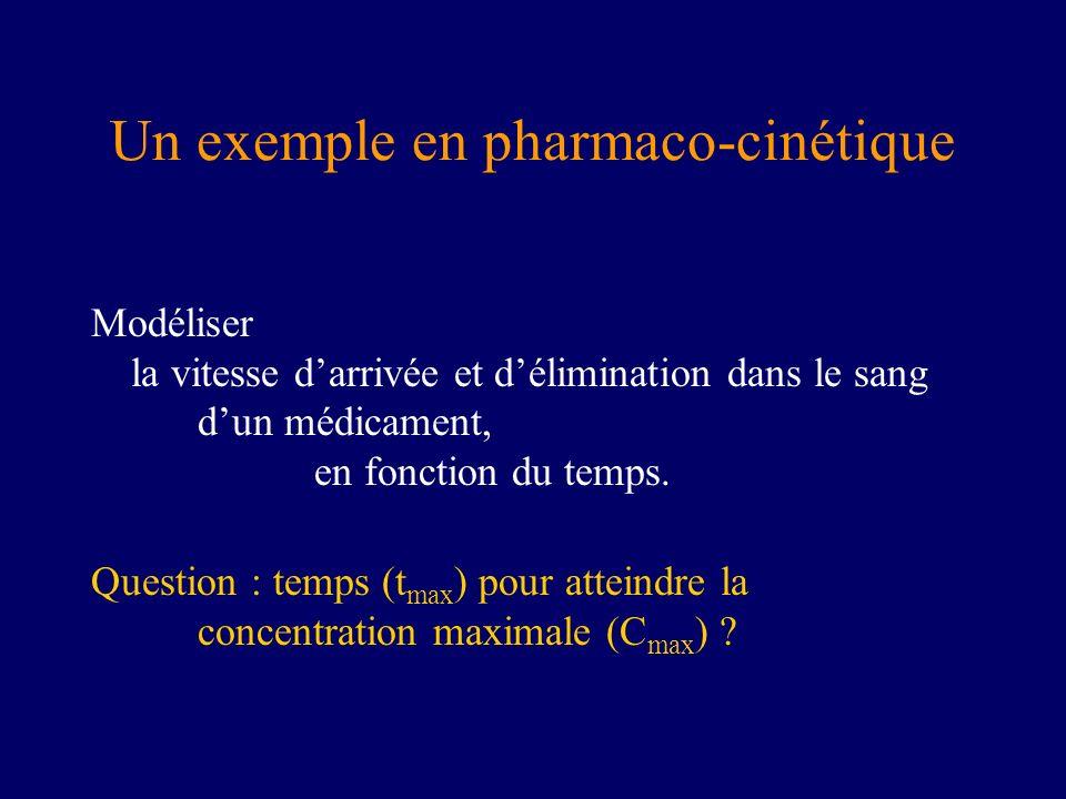 Un exemple en pharmaco-cinétique Modéliser la vitesse darrivée et délimination dans le sang dun médicament, en fonction du temps. Question : temps (t