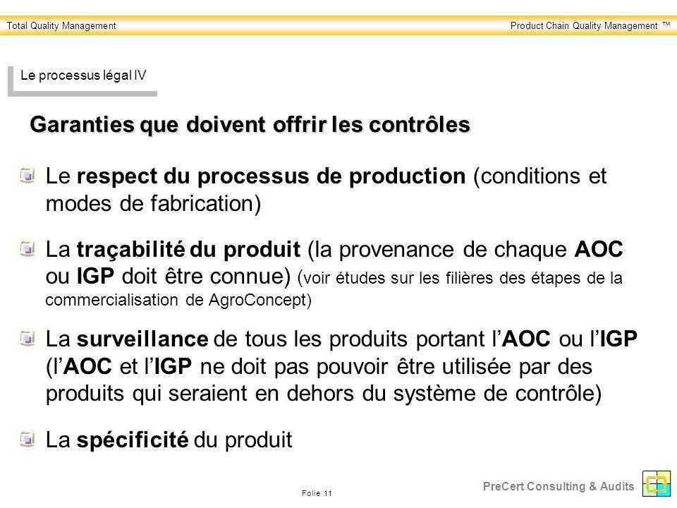 Total Quality ManagementProduct Chain Quality Management Folie 11 PreCert Consulting & Audits Le processus légal IV Le respect du processus de production (conditions et modes de fabrication) La traçabilité du produit (la provenance de chaque AOC ou IGP doit être connue) ( voir études sur les filières des étapes de la commercialisation de AgroConcept) La surveillance de tous les produits portant lAOC ou lIGP (lAOC et lIGP ne doit pas pouvoir être utilisée par des produits qui seraient en dehors du système de contrôle) La spécificité du produit Garanties que doivent offrir les contrôles