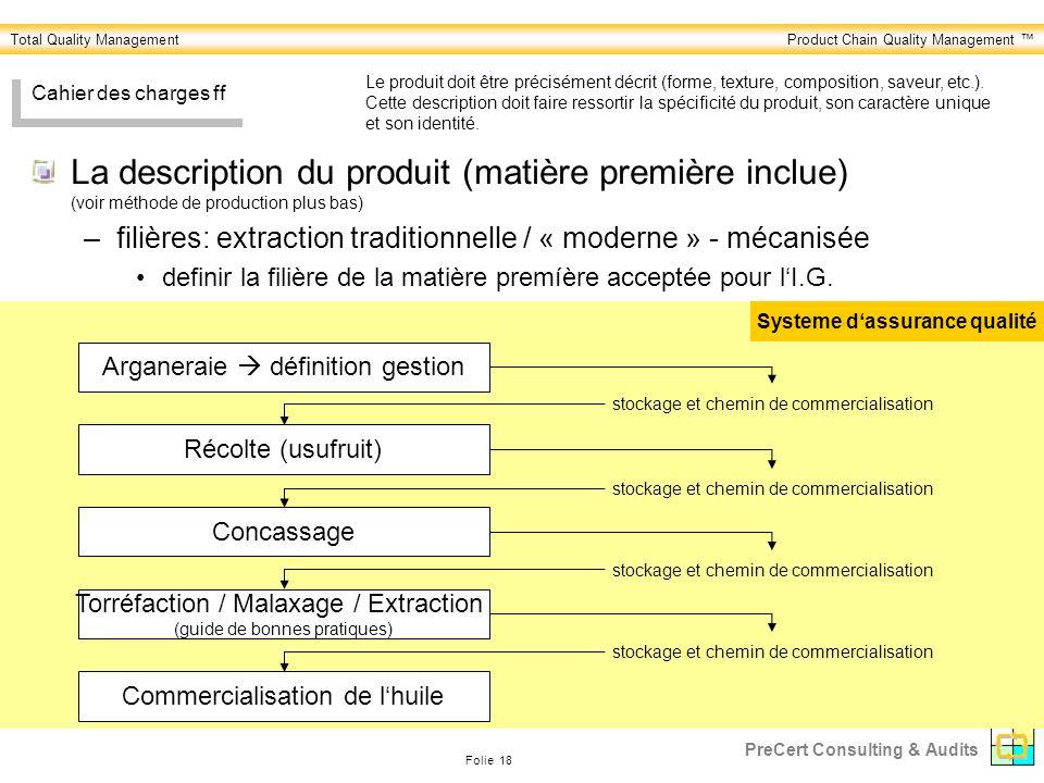 Total Quality ManagementProduct Chain Quality Management Folie 18 PreCert Consulting & Audits Cahier des charges ff La description du produit (matière