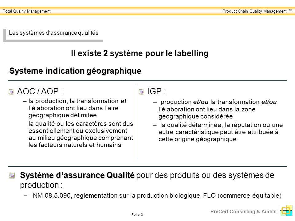 Total Quality ManagementProduct Chain Quality Management Folie 3 PreCert Consulting & Audits Les systèmes dassurance qualités Système dassurance Quali