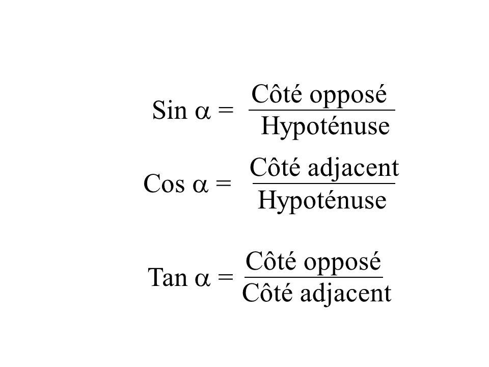 Cos = Sin = Tan = Côté opposé Hypoténuse Hypoténuse Côté adjacent Côté opposé Côté adjacent