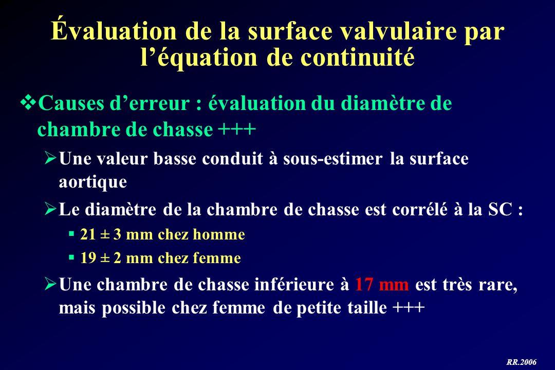 RR.2006 Causes derreur : évaluation du diamètre de chambre de chasse +++ Une valeur basse conduit à sous-estimer la surface aortique Le diamètre de la