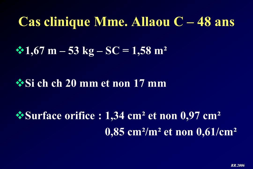 RR.2006 Cas clinique Mme. Allaou C – 48 ans 1,67 m – 53 kg – SC = 1,58 m² Si ch ch 20 mm et non 17 mm Surface orifice : 1,34 cm² et non 0,97 cm² 0,85