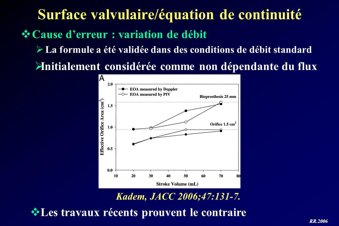 RR.2006 Surface valvulaire/équation de continuité Cause derreur : variation de débit La formule a été validée dans des conditions de débit standard Ka
