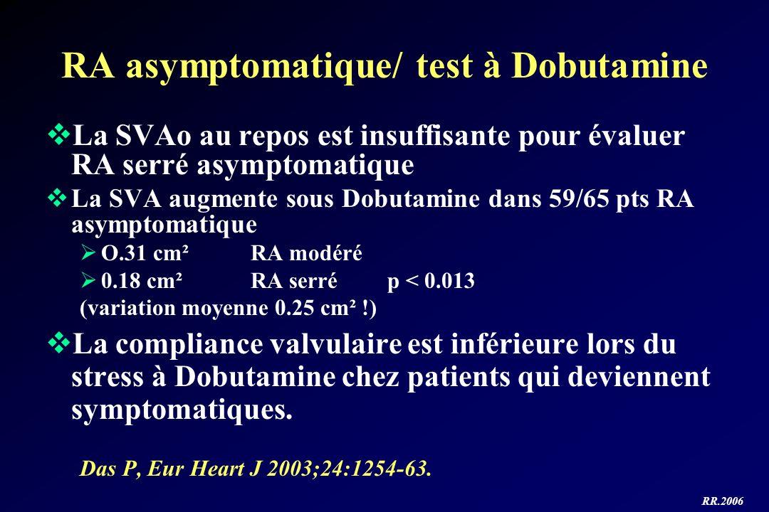 RR.2006 RA asymptomatique/ test à Dobutamine La SVAo au repos est insuffisante pour évaluer RA serré asymptomatique La SVA augmente sous Dobutamine da