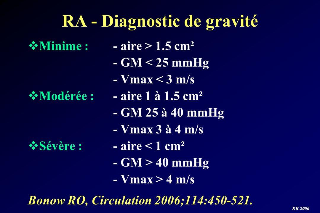 RR.2006 RA - Diagnostic de gravité Minime :- aire > 1.5 cm² - GM < 25 mmHg - Vmax < 3 m/s Modérée :- aire 1 à 1.5 cm² - GM 25 à 40 mmHg - Vmax 3 à 4 m
