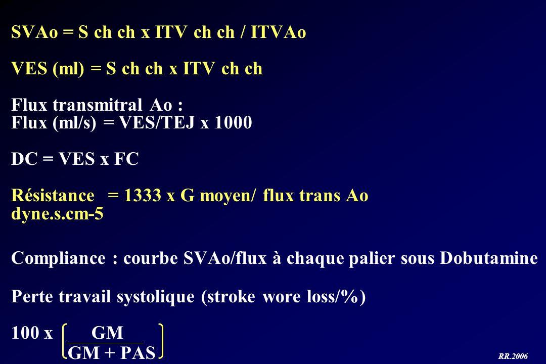 RR.2006 SVAo = S ch ch x ITV ch ch / ITVAo VES (ml) = S ch ch x ITV ch ch Flux transmitral Ao : Flux (ml/s) = VES/TEJ x 1000 DC = VES x FC Résistance