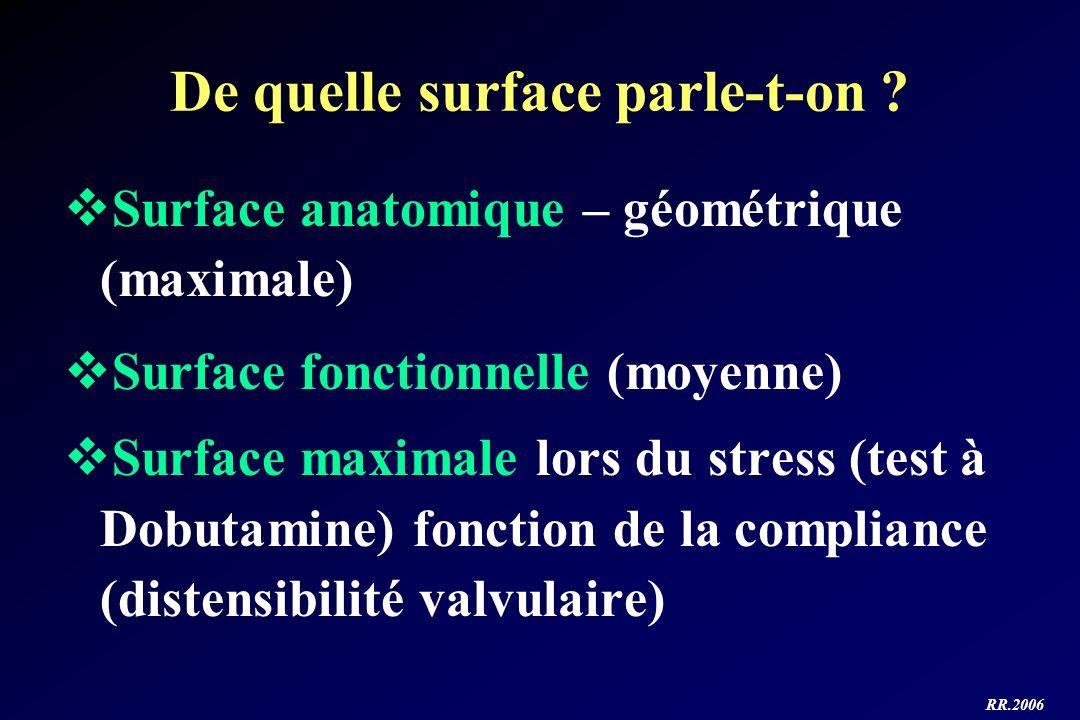 RR.2006 De quelle surface parle-t-on ? Surface anatomique – géométrique (maximale) Surface fonctionnelle (moyenne) Surface maximale lors du stress (te