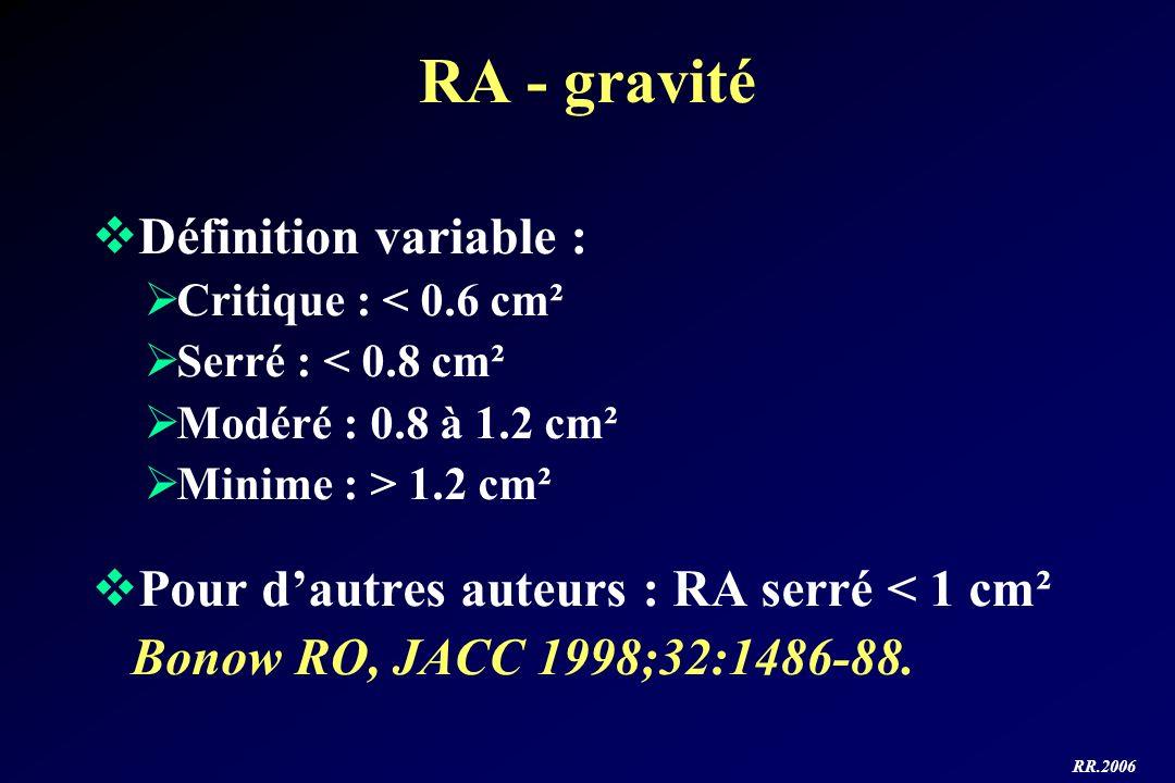 RR.2006 RA - gravité Définition variable : Critique : < 0.6 cm² Serré : < 0.8 cm² Modéré : 0.8 à 1.2 cm² Minime : > 1.2 cm² Pour dautres auteurs : RA