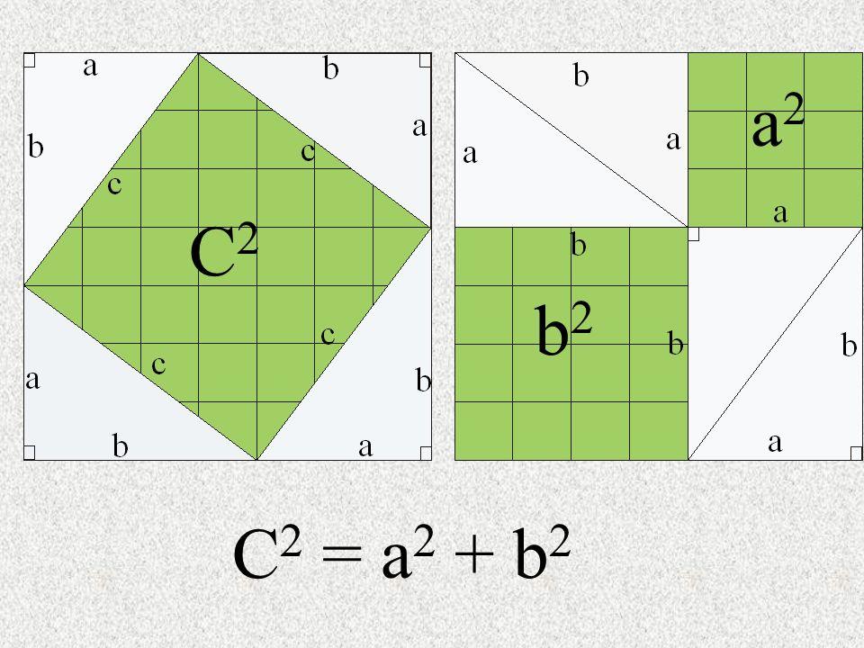 b2b2 a2a2 C2C2 C 2 = a 2 + b 2