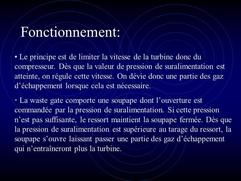 Fonctionnement: Le principe est de limiter la vitesse de la turbine donc du compresseur.