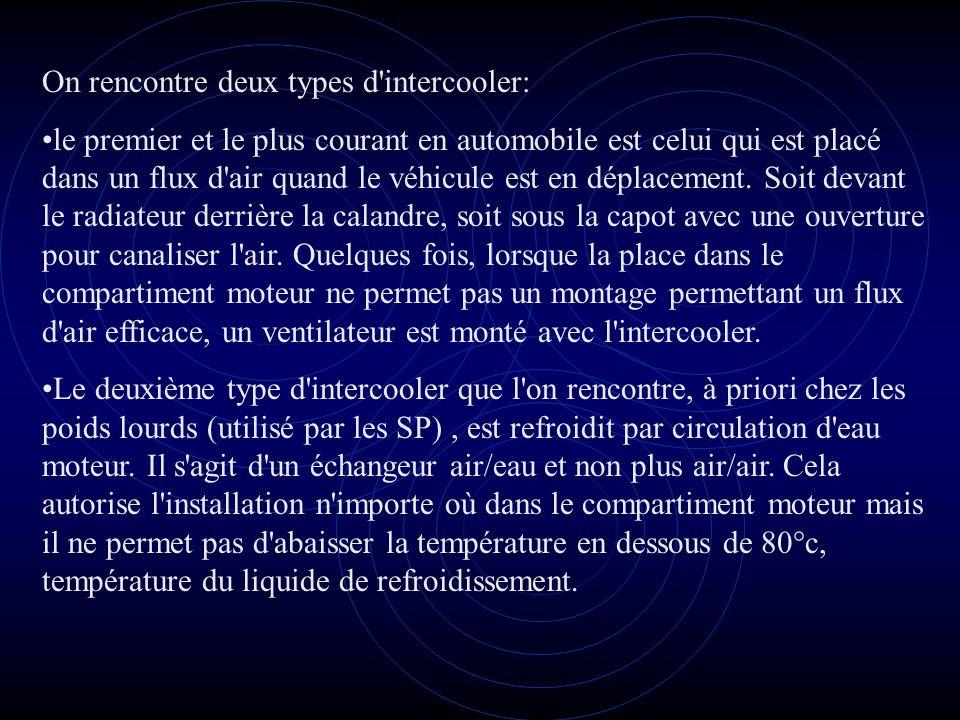 On rencontre deux types d intercooler: le premier et le plus courant en automobile est celui qui est placé dans un flux d air quand le véhicule est en déplacement.