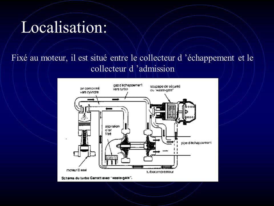 Localisation: Fixé au moteur, il est situé entre le collecteur d échappement et le collecteur d admission
