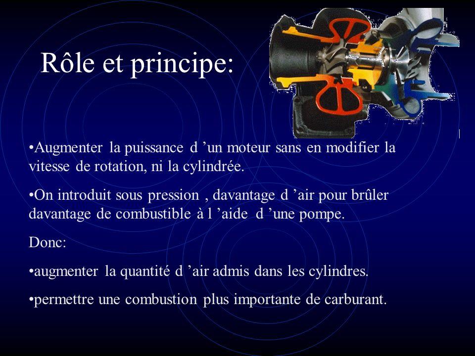 Rôle et principe: Augmenter la puissance d un moteur sans en modifier la vitesse de rotation, ni la cylindrée. On introduit sous pression, davantage d