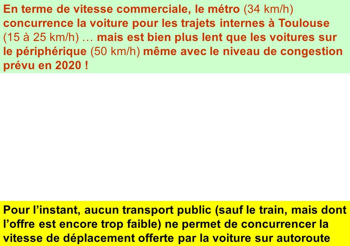 Pour linstant, aucun transport public (sauf le train, mais dont loffre est encore trop faible) ne permet de concurrencer la vitesse de déplacement off