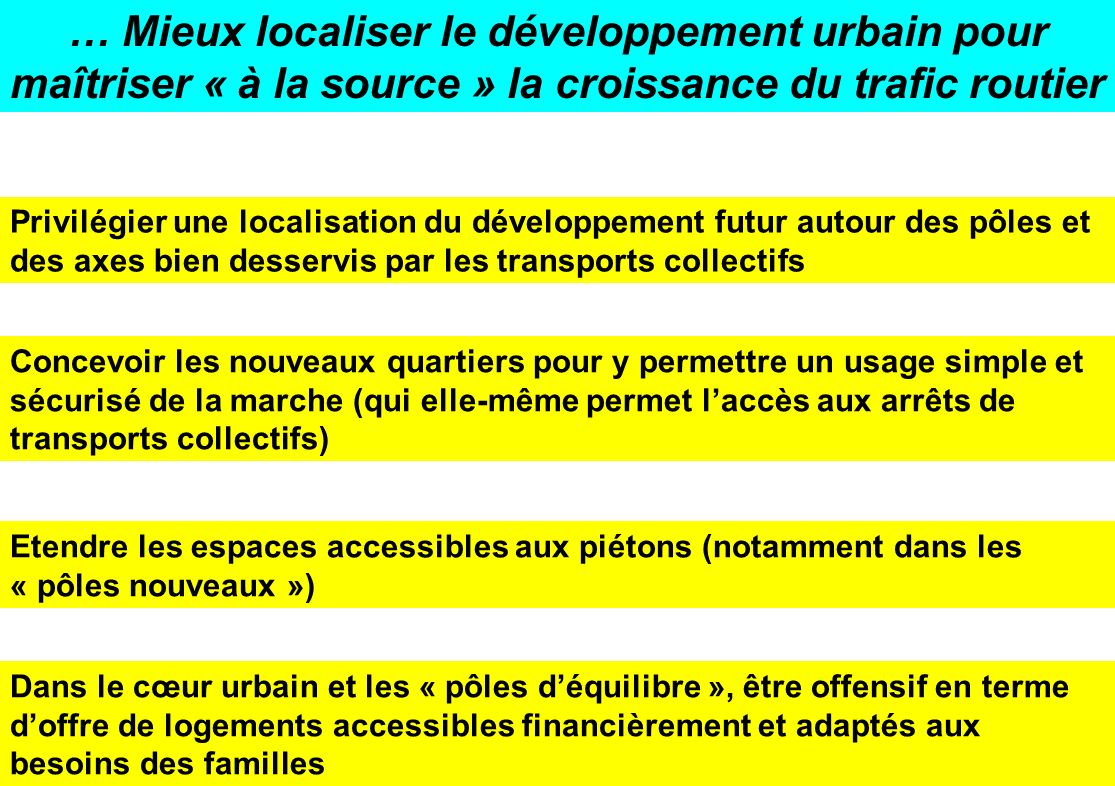 … Mieux localiser le développement urbain pour maîtriser « à la source » la croissance du trafic routier Privilégier une localisation du développement