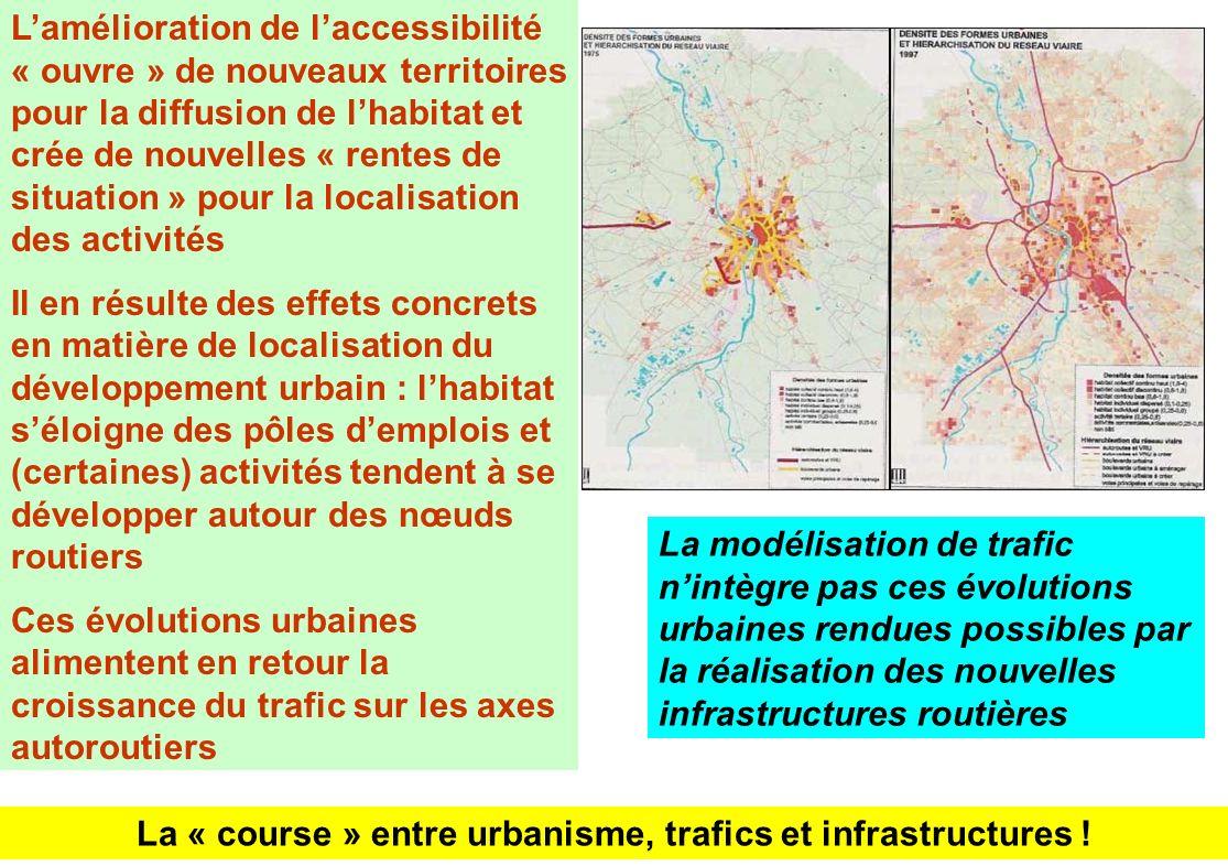 La « course » entre urbanisme, trafics et infrastructures ! Lamélioration de laccessibilité « ouvre » de nouveaux territoires pour la diffusion de lha