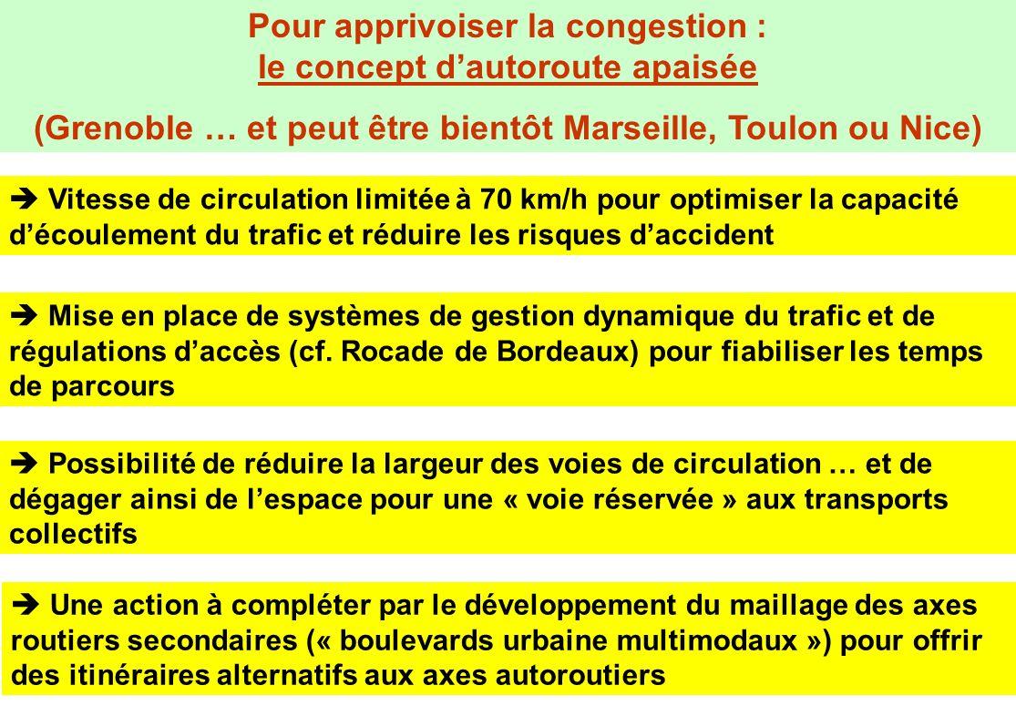 Pour apprivoiser la congestion : le concept dautoroute apaisée (Grenoble … et peut être bientôt Marseille, Toulon ou Nice) Vitesse de circulation limi