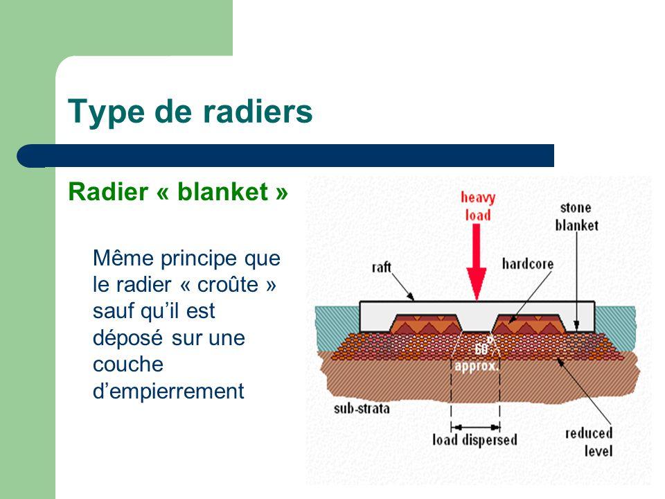 Radier « blanket » Même principe que le radier « croûte » sauf quil est déposé sur une couche dempierrement