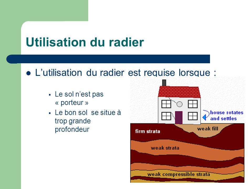 Utilisation du radier Lutilisation du radier est requise lorsque : Le sol nest pas « porteur » Le bon sol se situe à trop grande profondeur