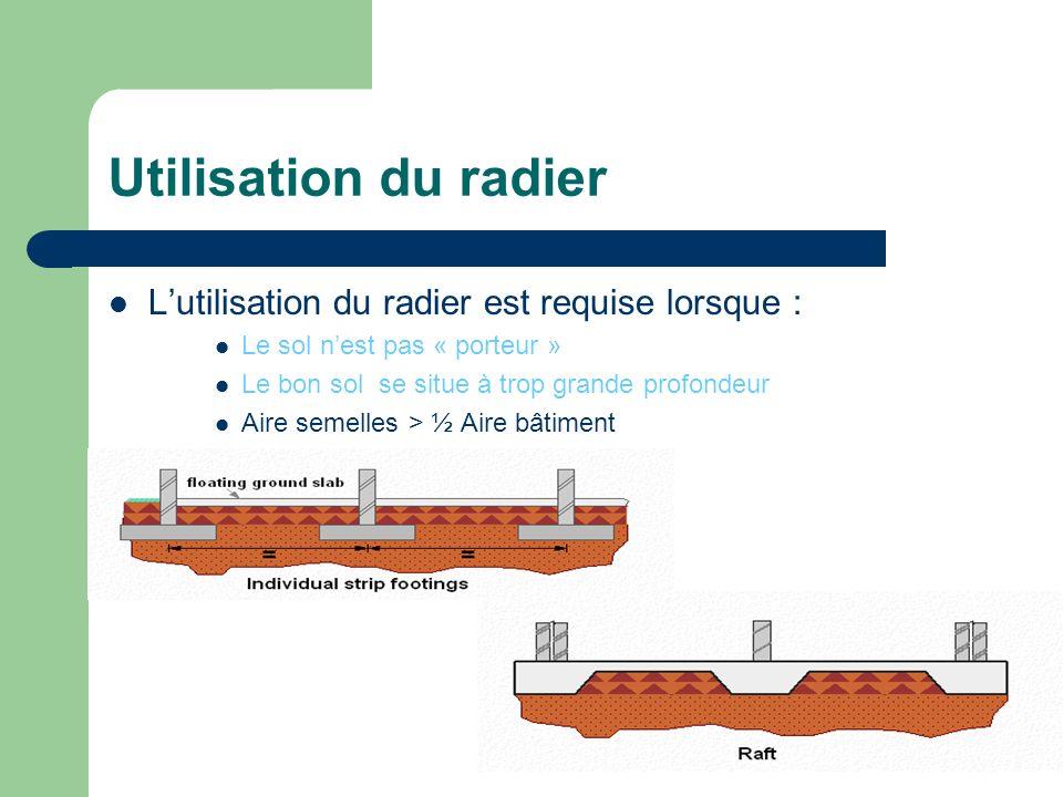 Utilisation du radier Lutilisation du radier est requise lorsque : Le sol nest pas « porteur » Le bon sol se situe à trop grande profondeur Aire semel